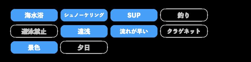 米原ビーチの特徴