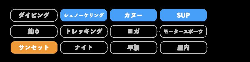 石垣島シュノーケルツアーのアクティビティ